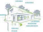超環保(SUPER GREEN)建築概念